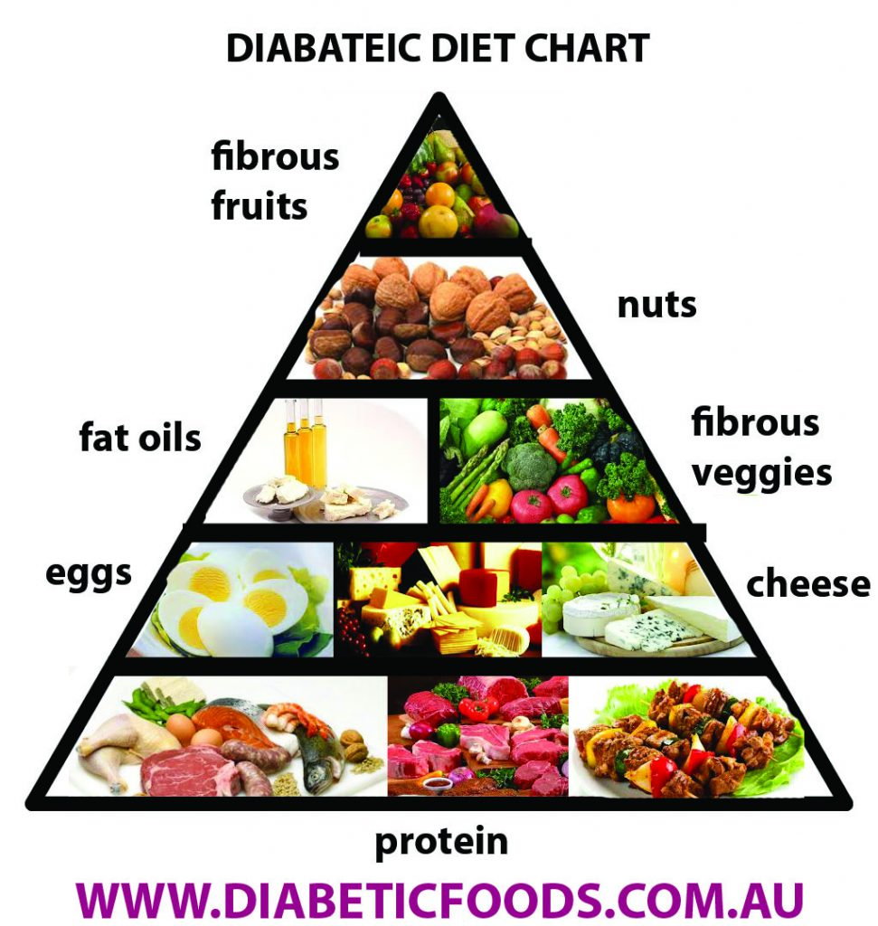 diet-for-diabetics-4