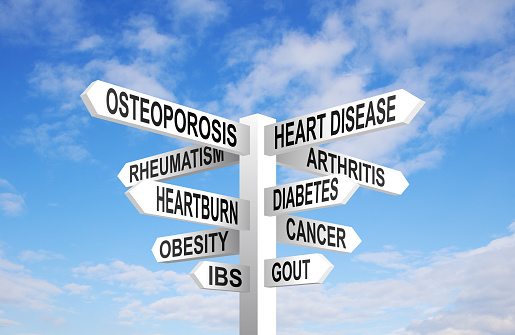 Health Signpost